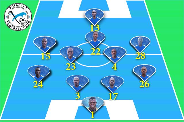 game formation 11th Nov