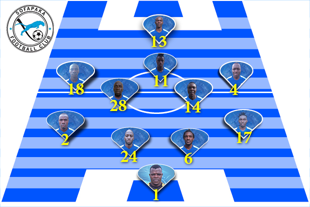 game formation 5th Nov