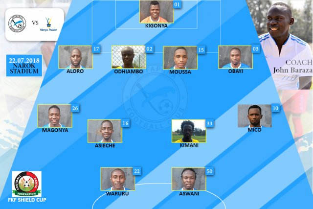 game_formation_22nd_jul_sofapaka_vs_western_stima