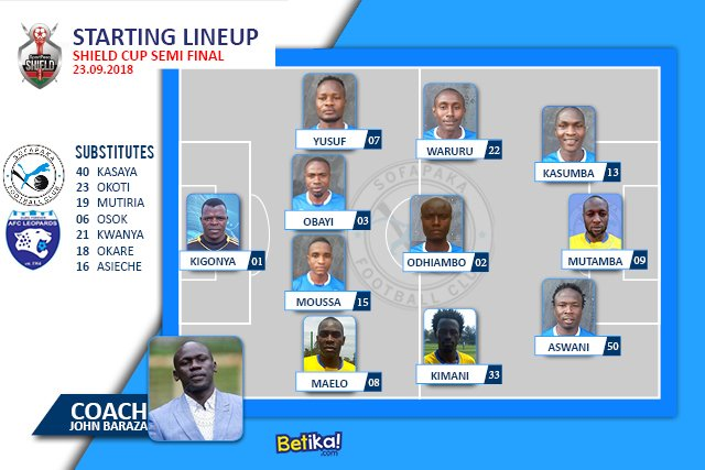 game_formation_23rd_Sep_sofapaka_vs_afc_leopards