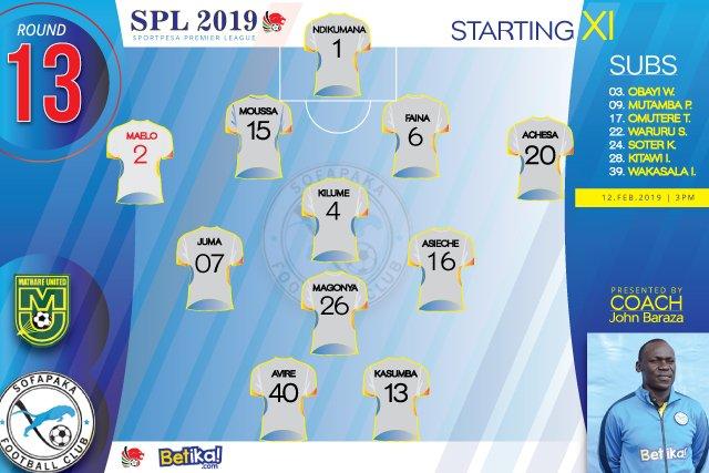 SOFAPAKA LINEUP AGAINST MATHARE UNITED FC