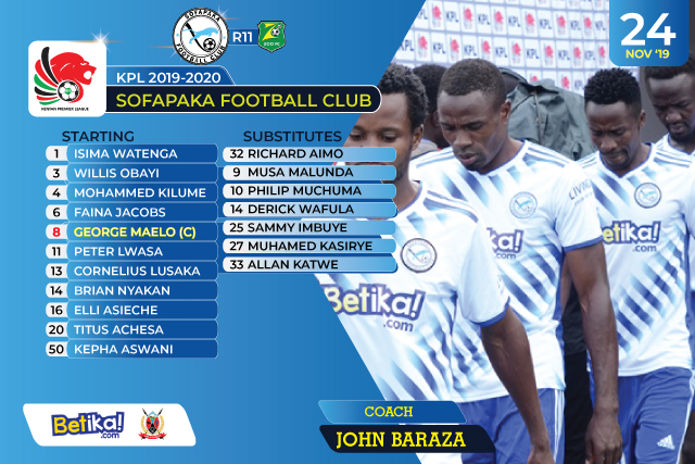 LINEUPS-KPL-2020-R11-VS-ZOO
