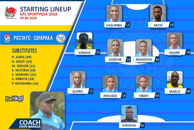 game_formation_29th_Aug_posta_rangers_vs_sofapaka_2