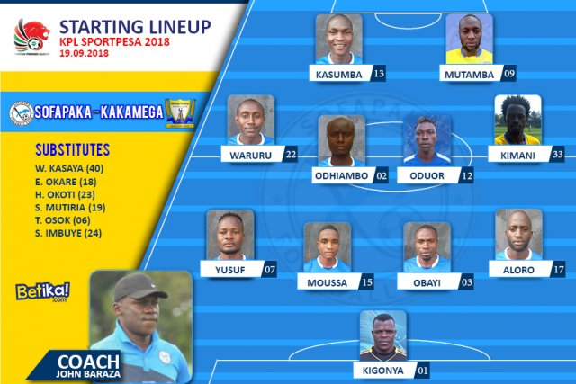 game_formation_19th_Sep_sofapaka_vs_KHomeboyz