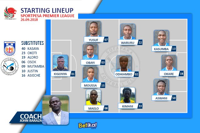 game formation 26th Sept sofapaka vs bandari fc