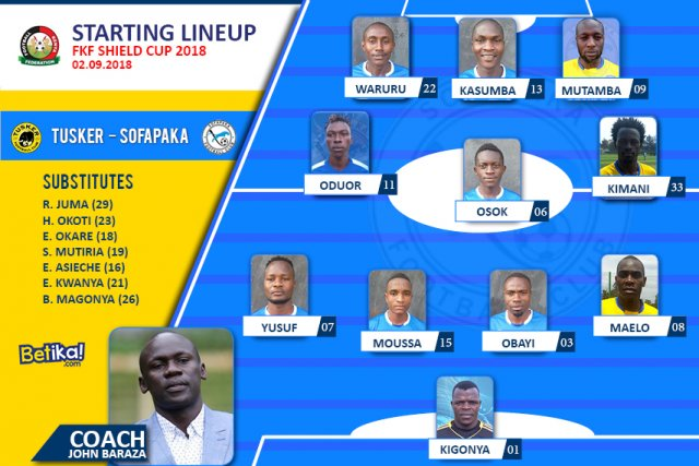 game_formation_2nd_sept_sofapaka_tusker_shield_cup_2