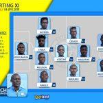 R20 VS VIHIGA FC