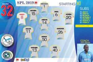 Round 32 lineup against Chemelil FC