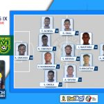 MATCHDAY THREE LINEUP AGAINST MATHARE UNITED FC